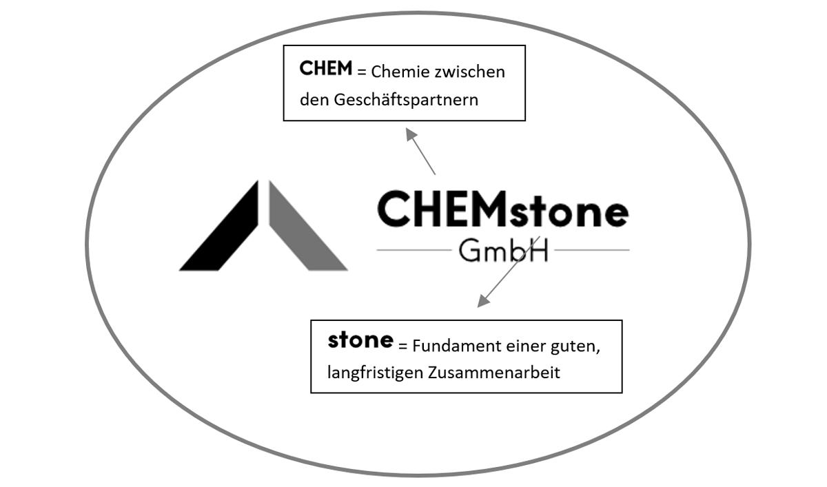 Leistungsbereiche CHEMstone